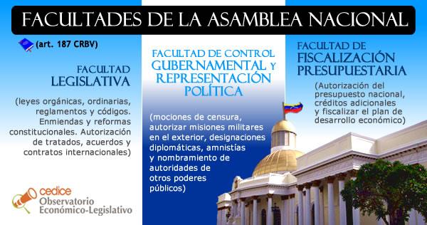 Infografía2.ContactAN